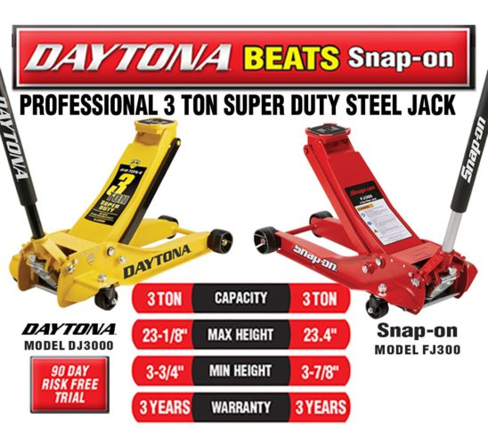211b1575a02 Harbor Freight Tools 3-Ton Daytona Jack Reviewed
